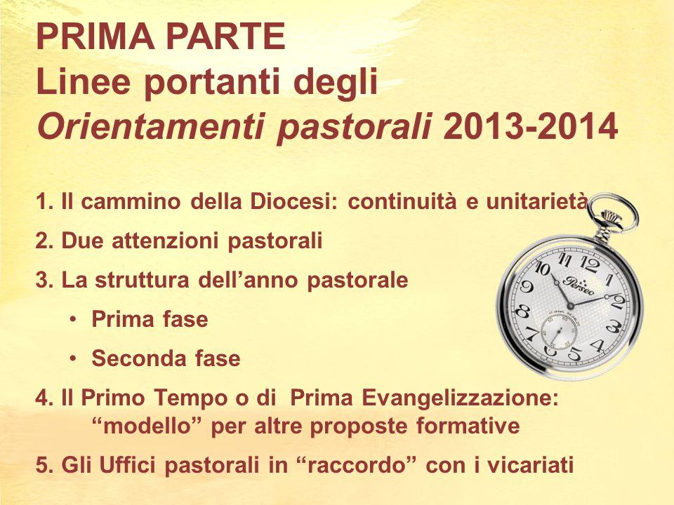 Orientamenti pastorali 2013-2014