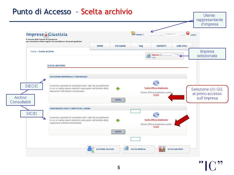 Punto di Accesso – Scelta archivio