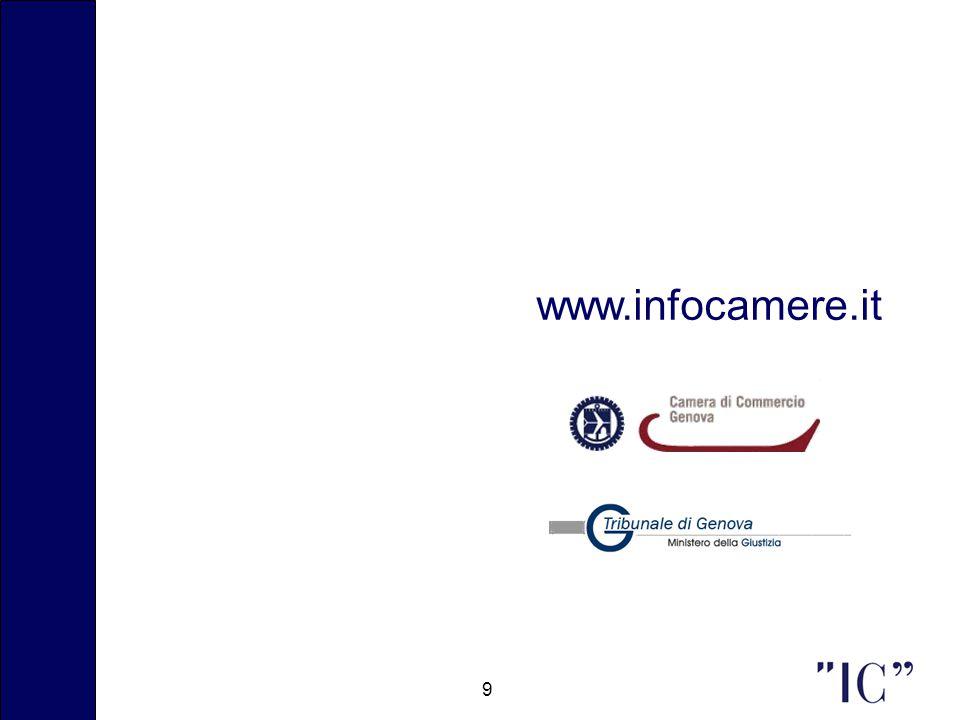 www.infocamere.it