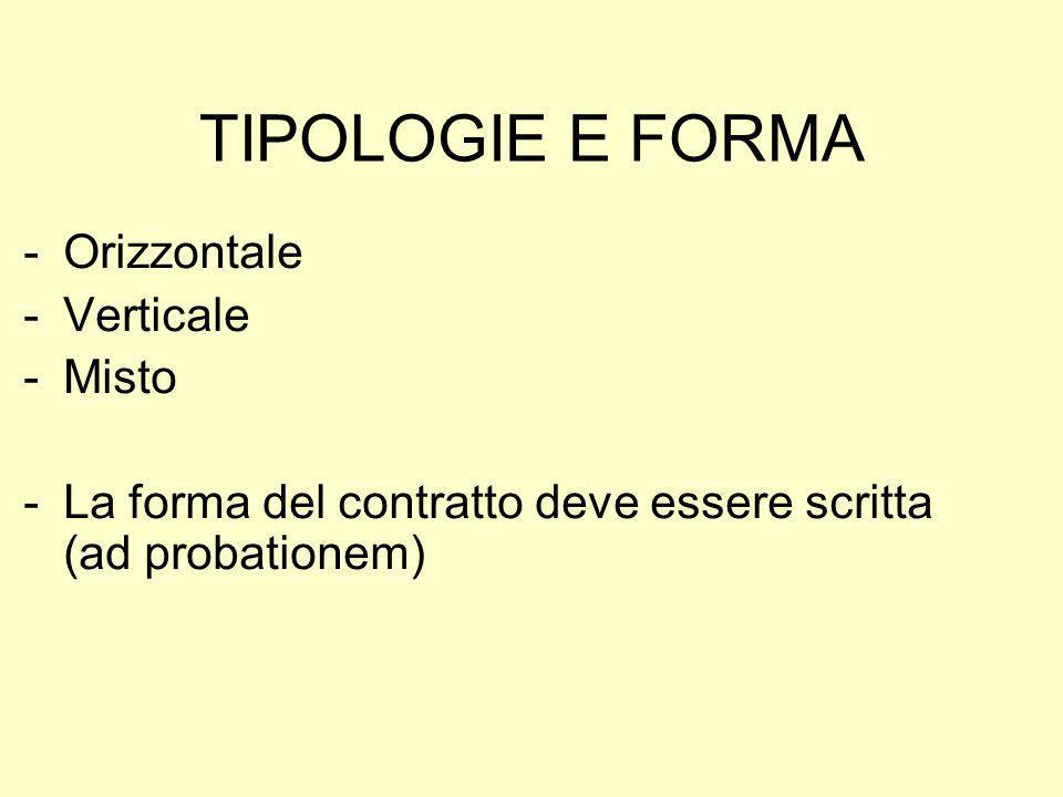 TIPOLOGIE E FORMA Orizzontale Verticale Misto
