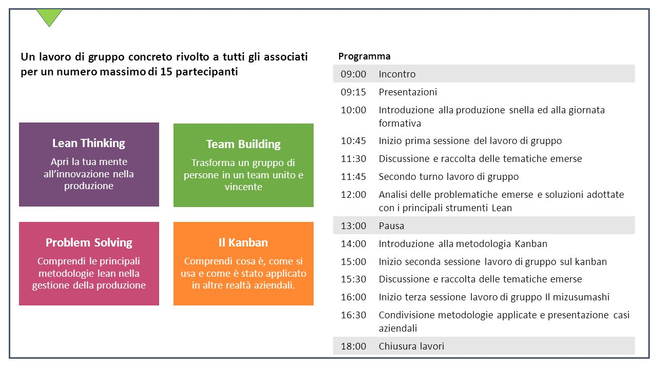 Lean Thinking Team Building Problem Solving Il Kanban