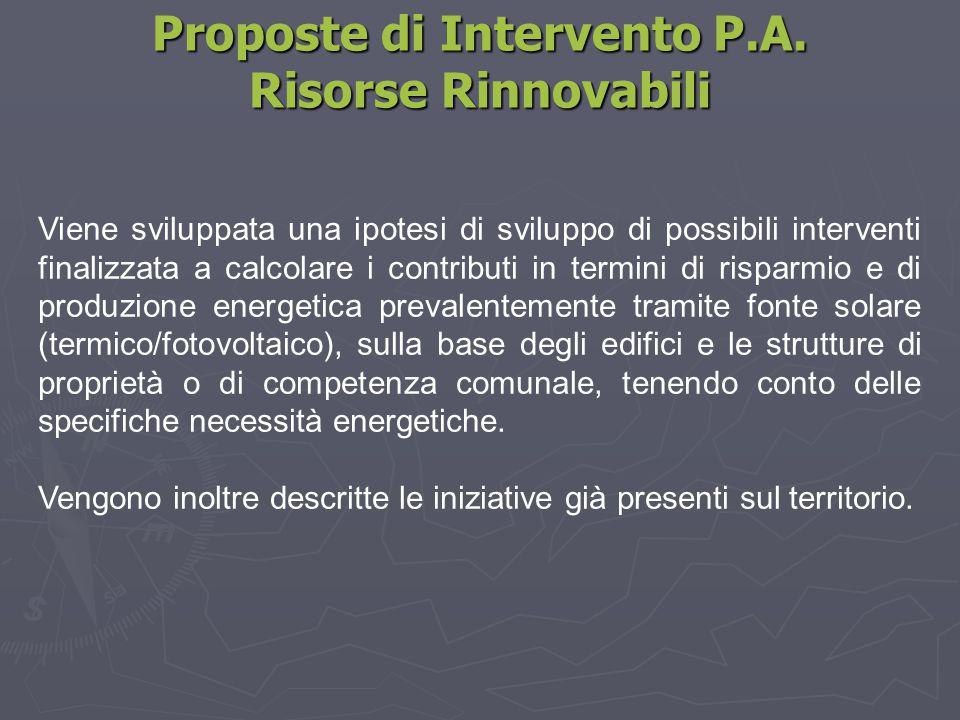 Proposte di Intervento P.A. Risorse Rinnovabili