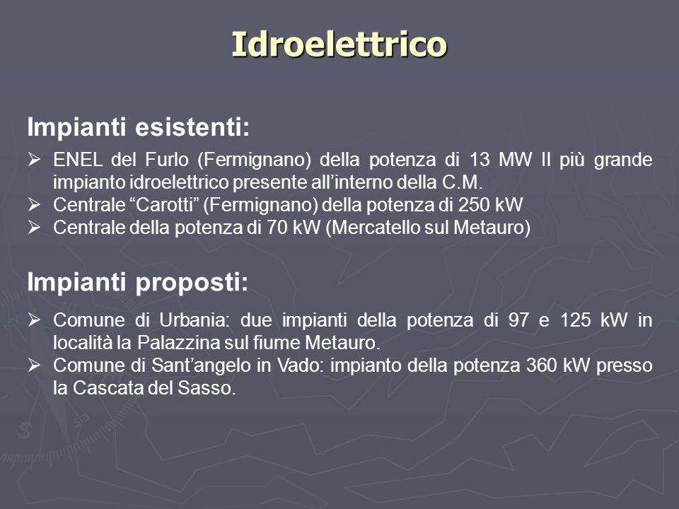 Idroelettrico Impianti esistenti: Impianti proposti: