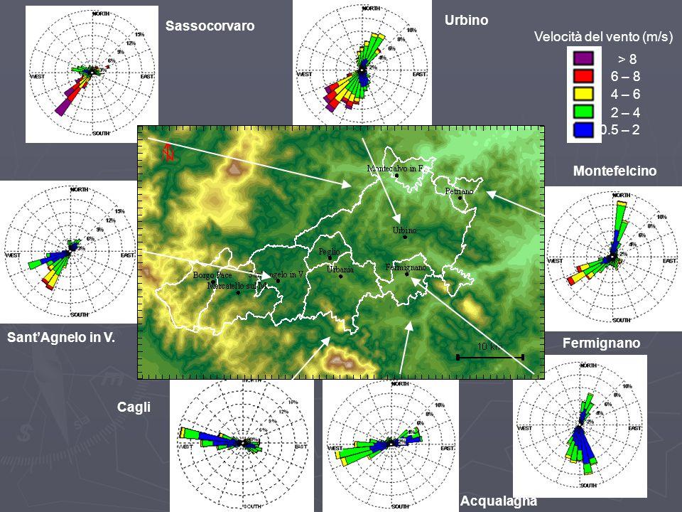 Urbino Sassocorvaro. 0.5 – 2. 2 – 4. 4 – 6. 6 – 8. > 8. Velocità del vento (m/s) Montefelcino.