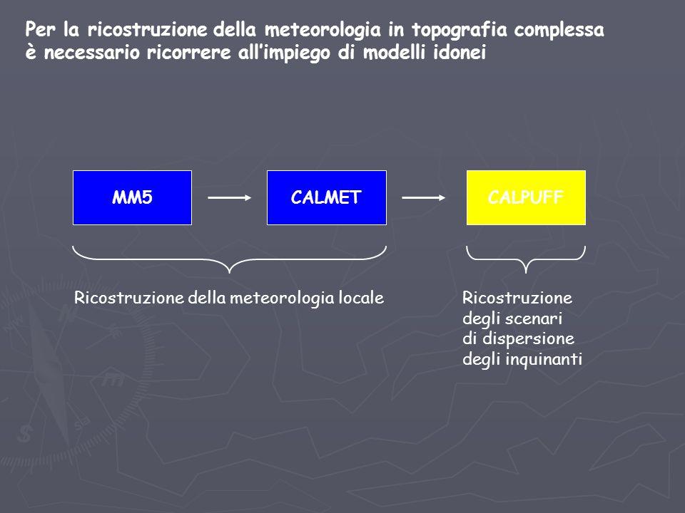 Per la ricostruzione della meteorologia in topografia complessa