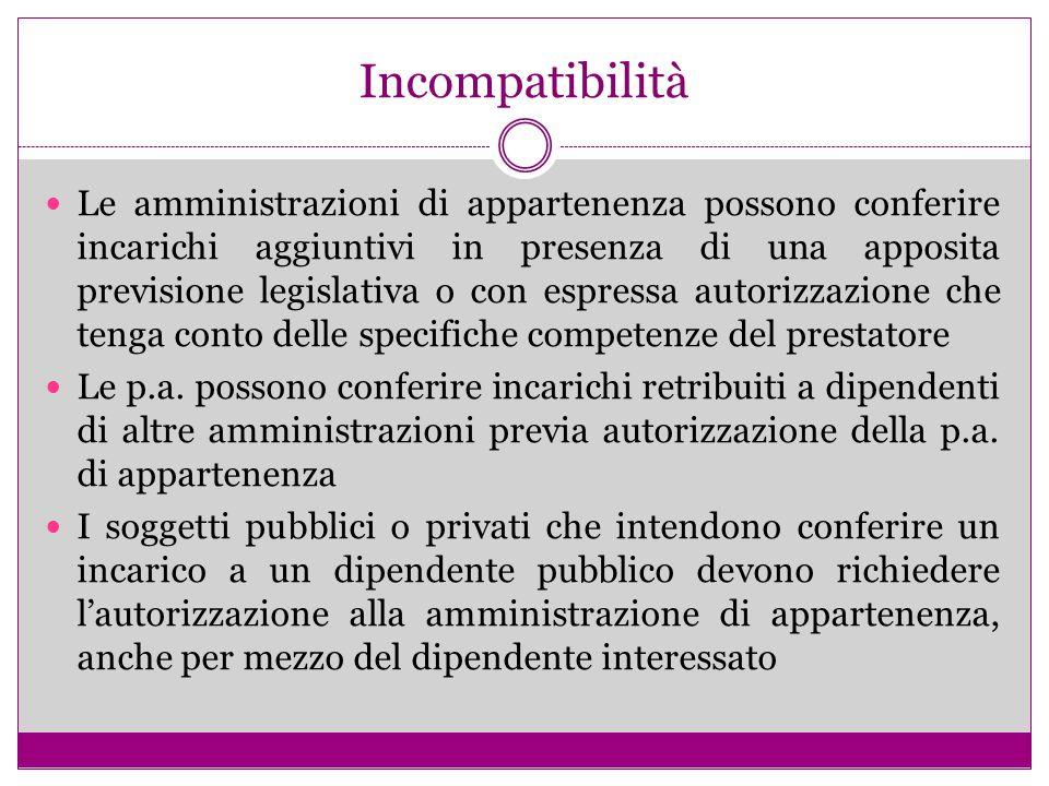 Incompatibilità