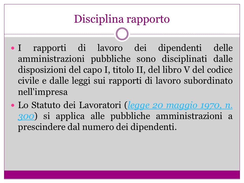 Disciplina rapporto