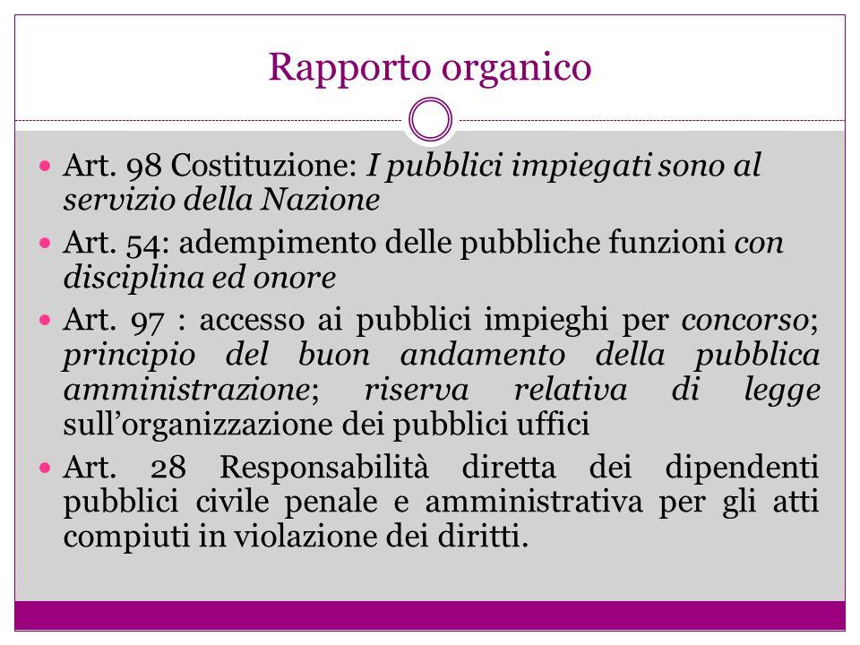Rapporto organico Art. 98 Costituzione: I pubblici impiegati sono al servizio della Nazione.