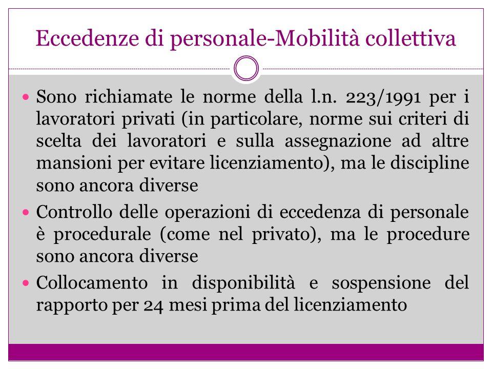Eccedenze di personale-Mobilità collettiva