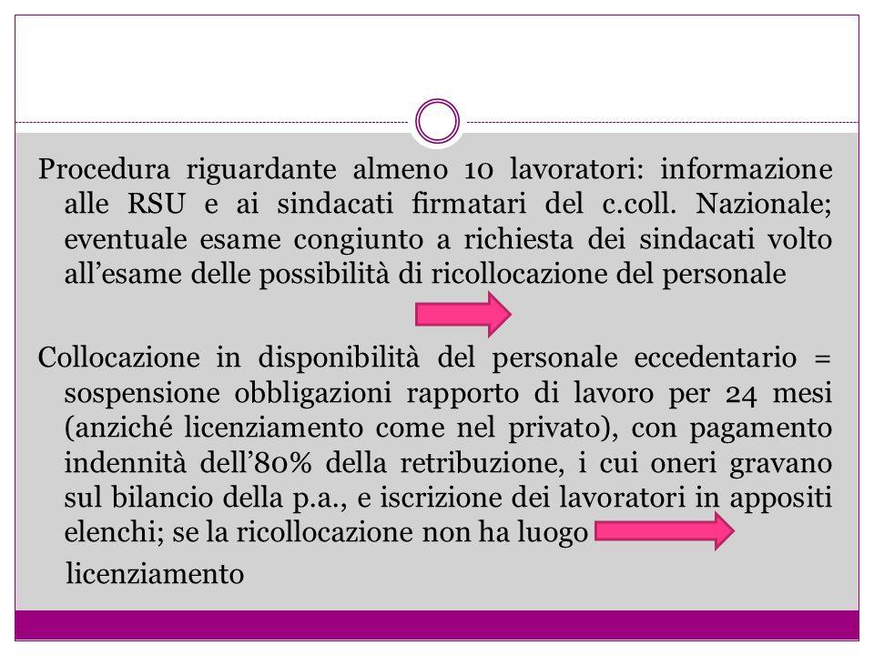 Procedura riguardante almeno 10 lavoratori: informazione alle RSU e ai sindacati firmatari del c.coll.