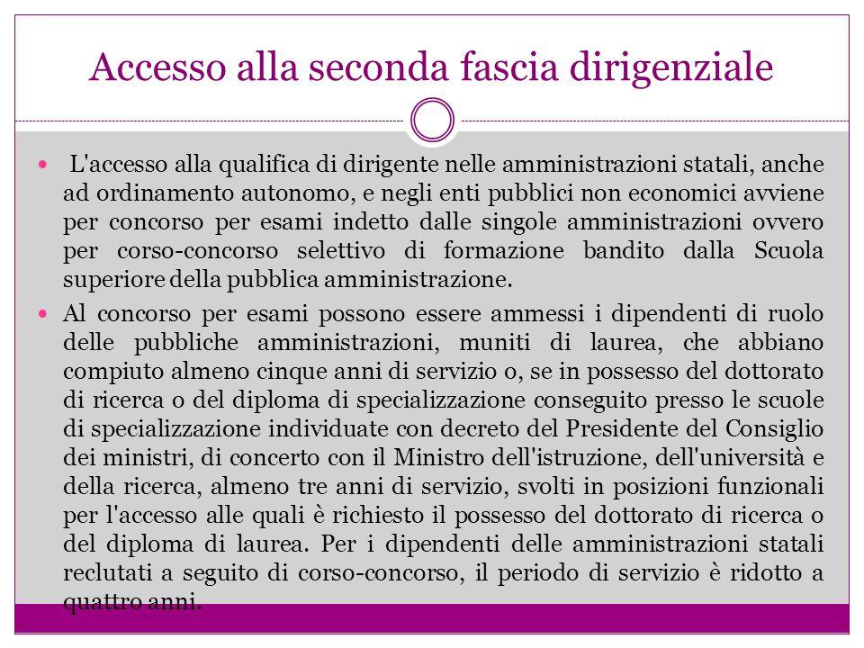 Accesso alla seconda fascia dirigenziale