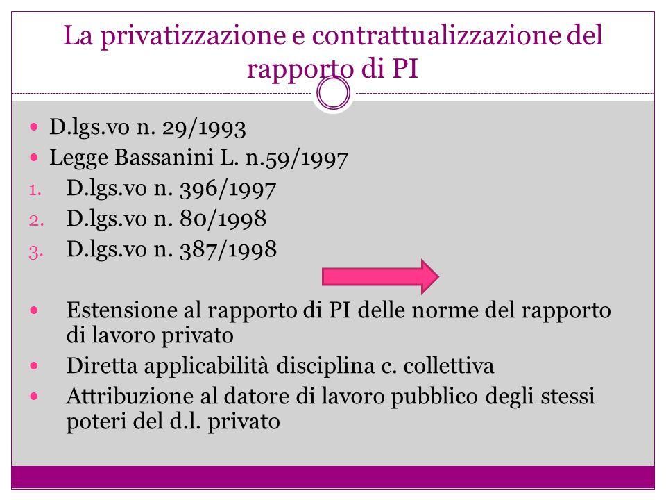 La privatizzazione e contrattualizzazione del rapporto di PI