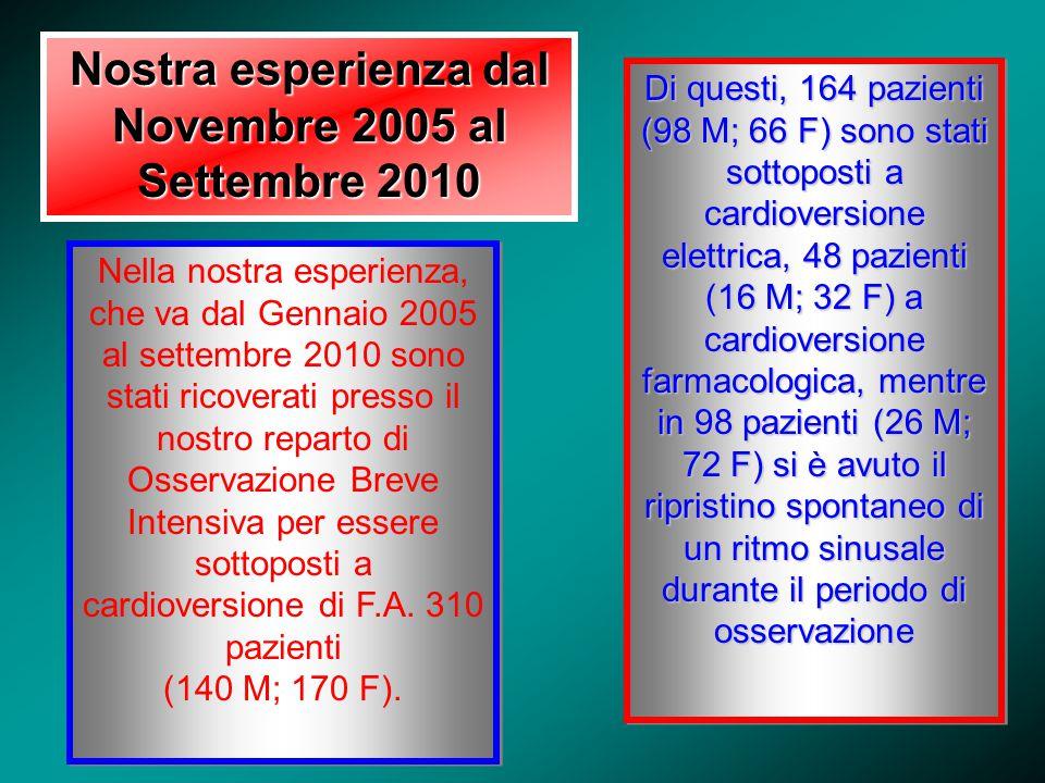 Nostra esperienza dal Novembre 2005 al Settembre 2010