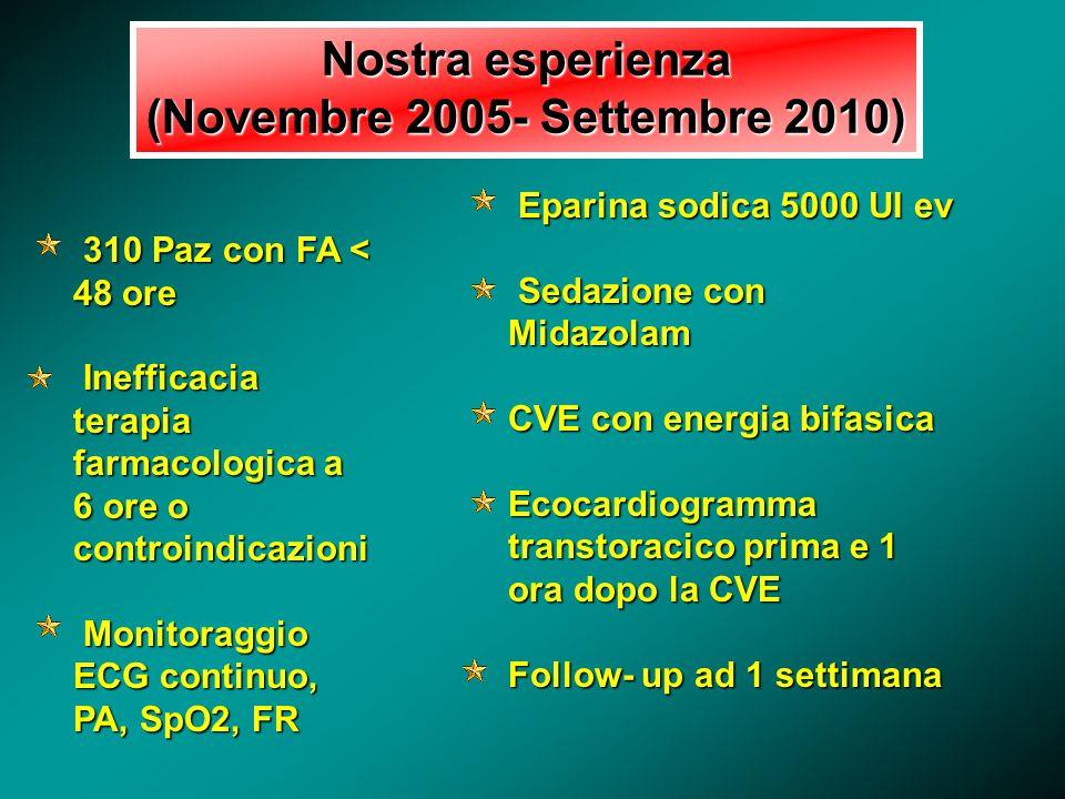 Nostra esperienza (Novembre 2005- Settembre 2010)