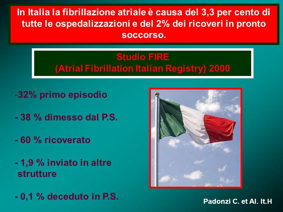(Atrial Fibrillation Italian Registry) 2000