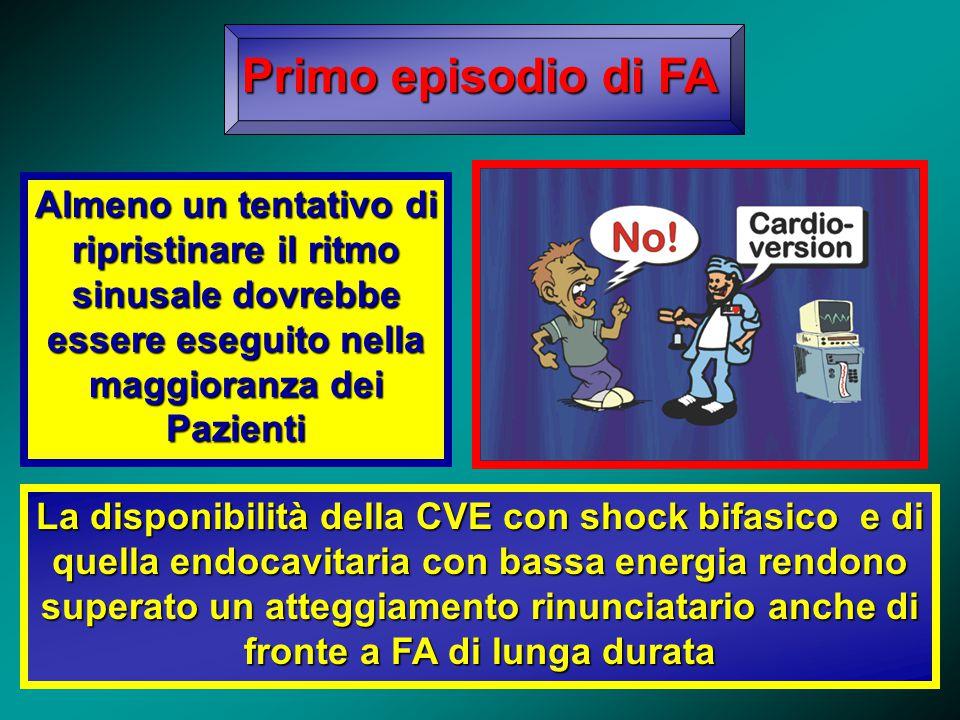Primo episodio di FA Almeno un tentativo di ripristinare il ritmo sinusale dovrebbe essere eseguito nella maggioranza dei Pazienti.