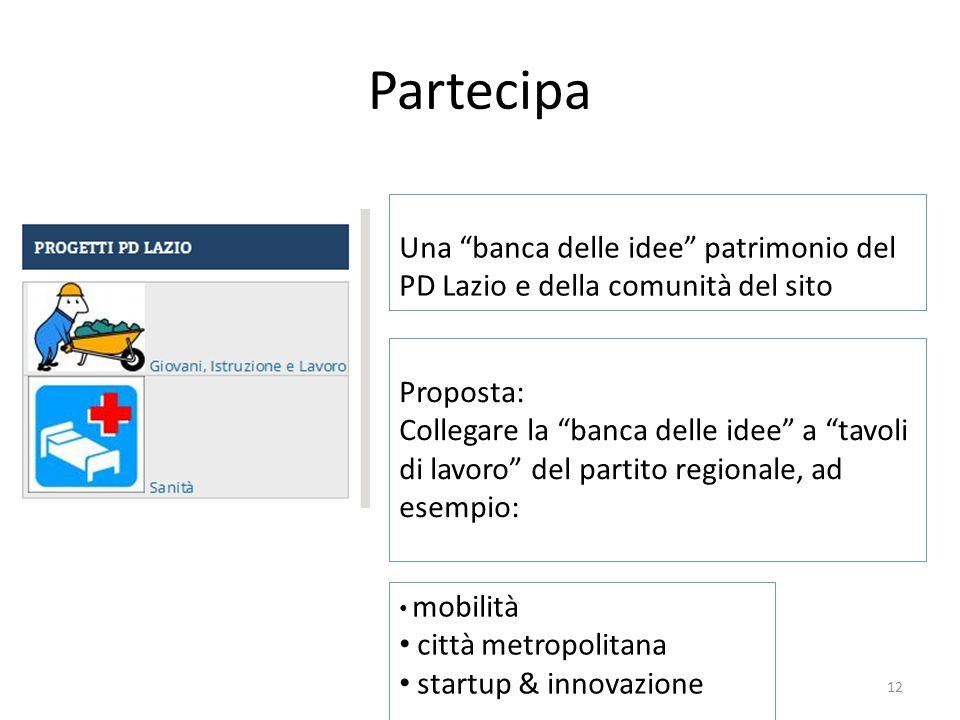 Partecipa Una banca delle idee patrimonio del PD Lazio e della comunità del sito. Proposta: