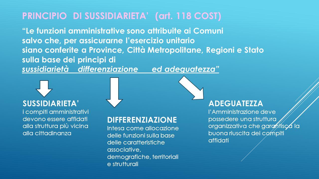 PRINCIPIO DI SUSSIDIARIETA' (art. 118 COST)