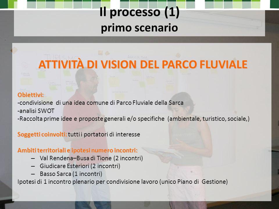 Il processo (1) primo scenario