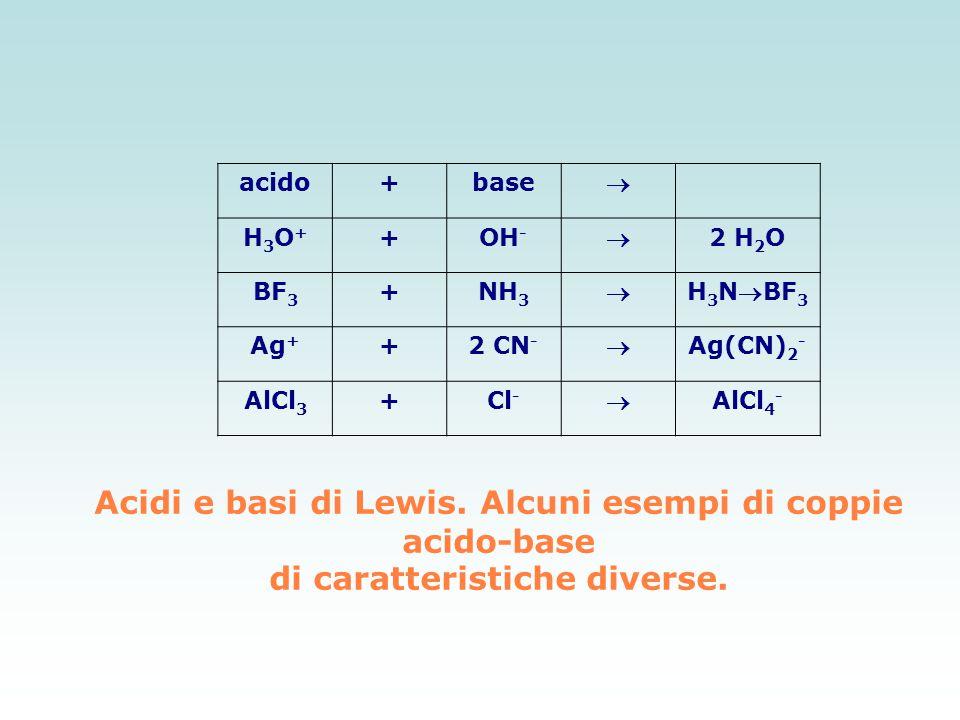 Acidi e basi di Lewis. Alcuni esempi di coppie acido-base