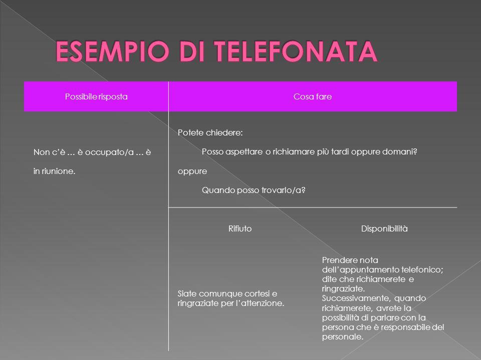 ESEMPIO DI TELEFONATA Possibile risposta Cosa fare