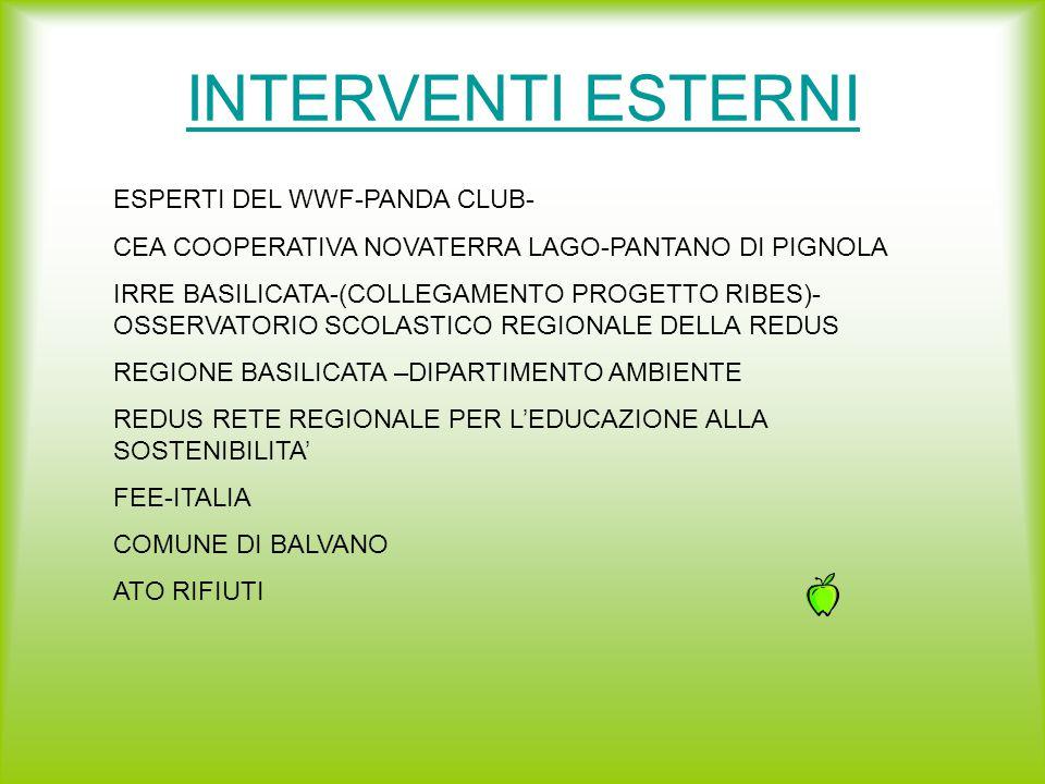 INTERVENTI ESTERNI ESPERTI DEL WWF-PANDA CLUB-
