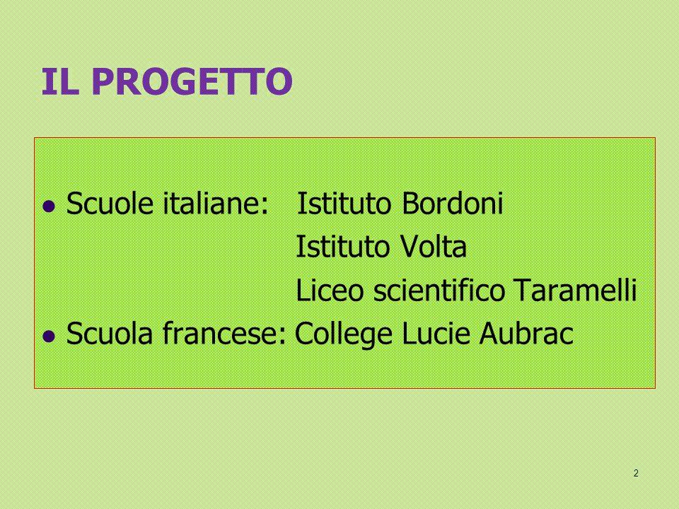 IL PROGETTO Scuole italiane: Istituto Bordoni Istituto Volta