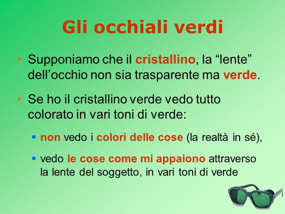 Gli occhiali verdi Supponiamo che il cristallino, la lente dell'occhio non sia trasparente ma verde.
