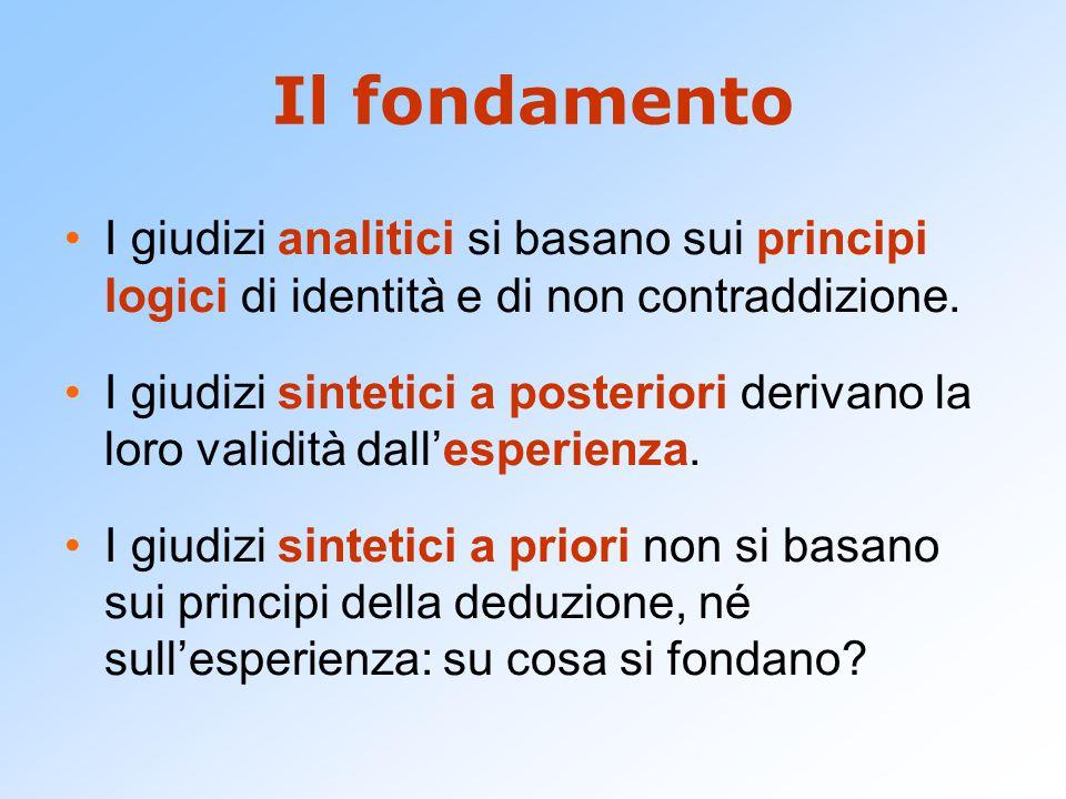 Il fondamento I giudizi analitici si basano sui principi logici di identità e di non contraddizione.