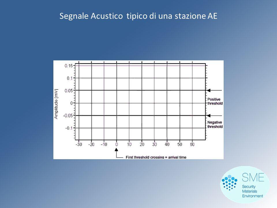 Segnale Acustico tipico di una stazione AE