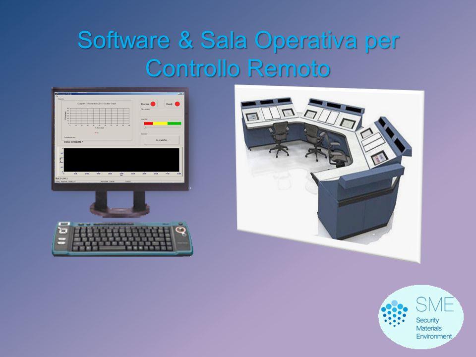 Software & Sala Operativa per Controllo Remoto