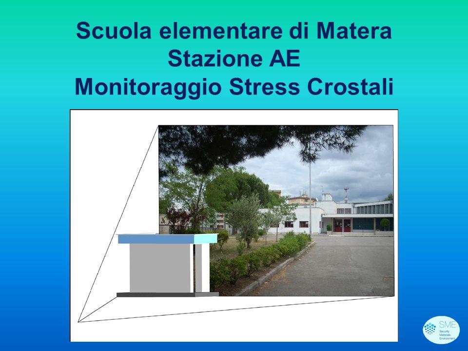 Scuola elementare di Matera Monitoraggio Stress Crostali