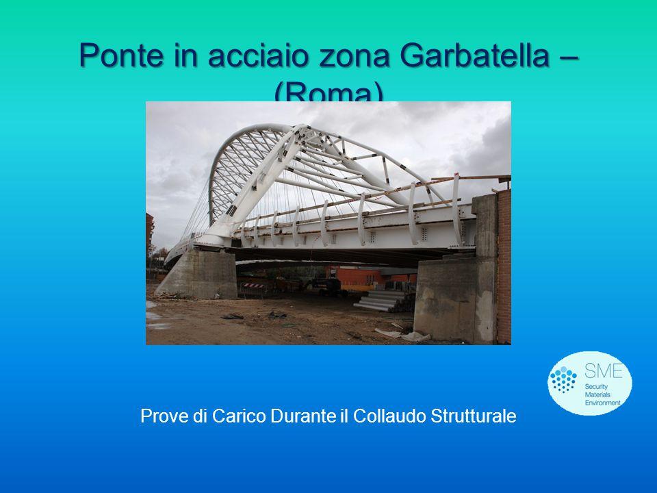 Ponte in acciaio zona Garbatella – (Roma)