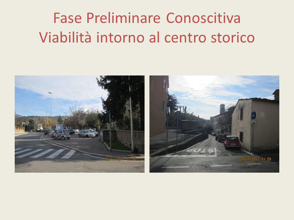 Fase Preliminare Conoscitiva Viabilità intorno al centro storico
