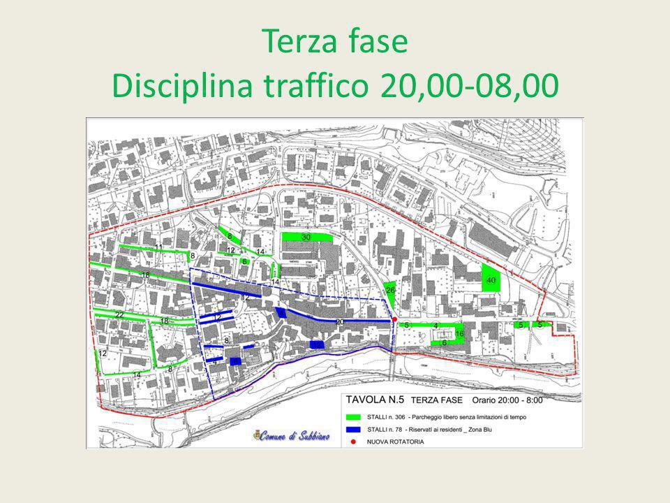 Terza fase Disciplina traffico 20,00-08,00