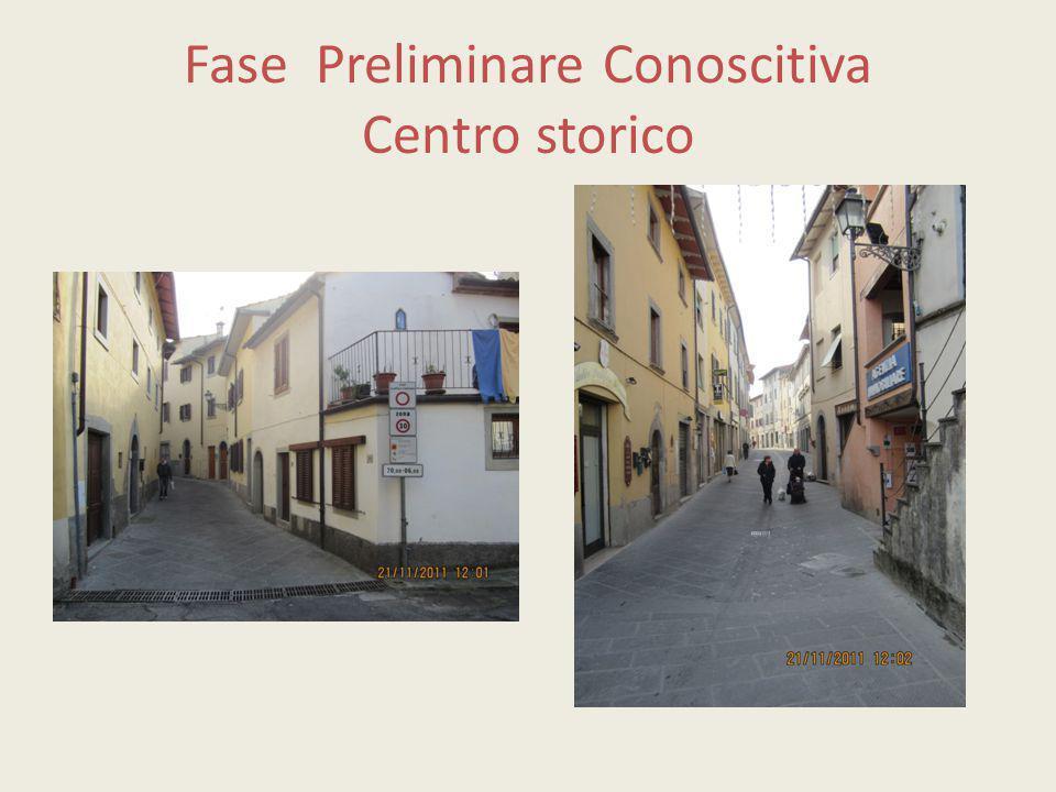 Fase Preliminare Conoscitiva Centro storico