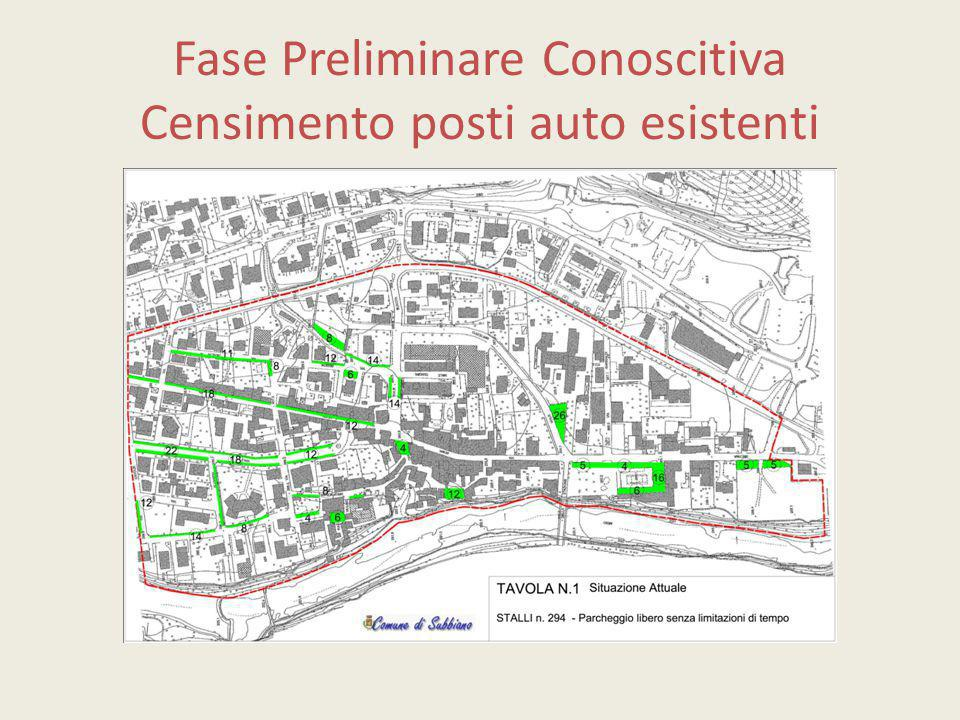 Fase Preliminare Conoscitiva Censimento posti auto esistenti