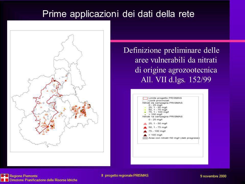 Prime applicazioni dei dati della rete