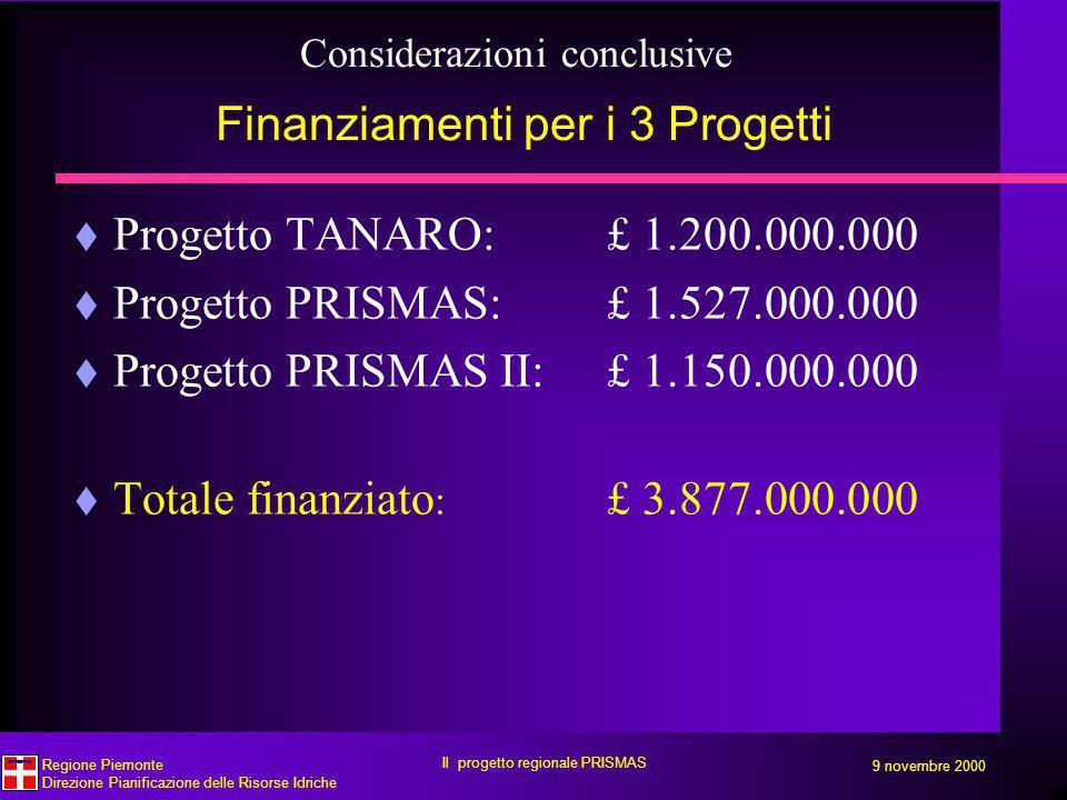 Considerazioni conclusive Finanziamenti per i 3 Progetti