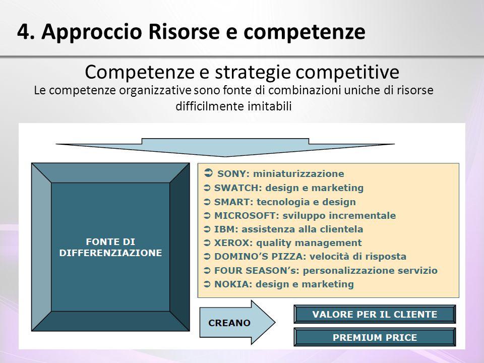 4. Approccio Risorse e competenze