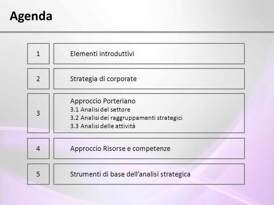Agenda 1 Elementi introduttivi 2 Strategia di corporate 3