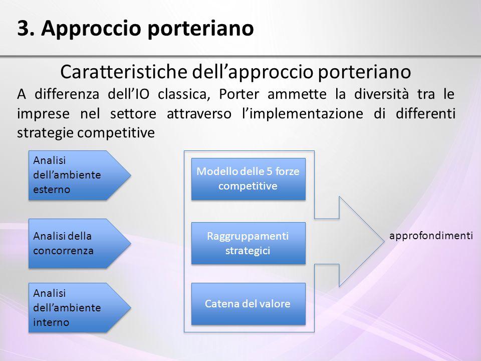 3. Approccio porteriano Caratteristiche dell'approccio porteriano