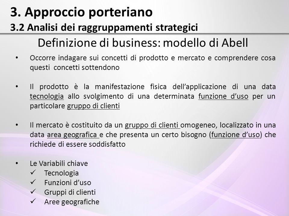 3. Approccio porteriano 3.2 Analisi dei raggruppamenti strategici