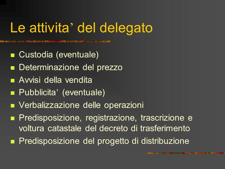 Le attivita' del delegato