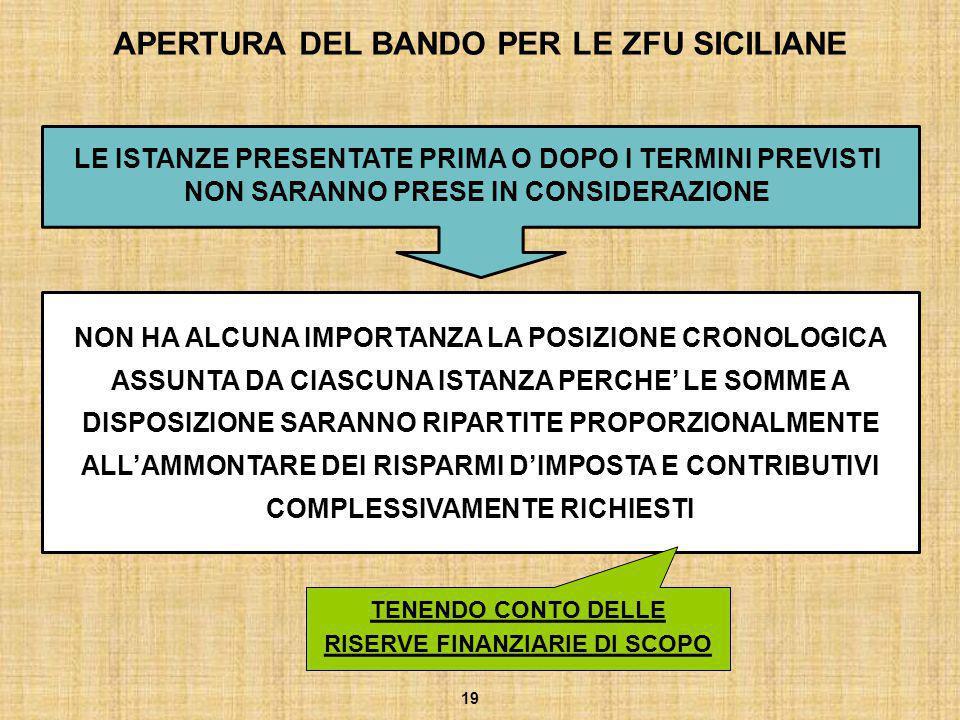 APERTURA DEL BANDO PER LE ZFU SICILIANE