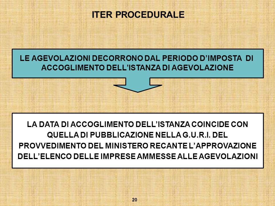 ITER PROCEDURALE LE AGEVOLAZIONI DECORRONO DAL PERIODO D'IMPOSTA DI