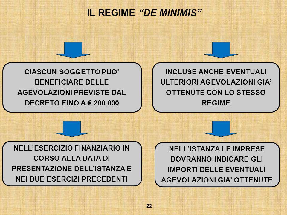 IL REGIME DE MINIMIS CIASCUN SOGGETTO PUO' BENEFICIARE DELLE AGEVOLAZIONI PREVISTE DAL DECRETO FINO A € 200.000.