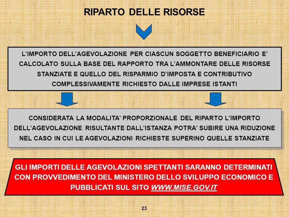 RIPARTO DELLE RISORSE