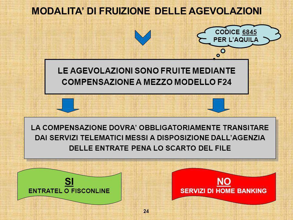 MODALITA' DI FRUIZIONE DELLE AGEVOLAZIONI SI NO