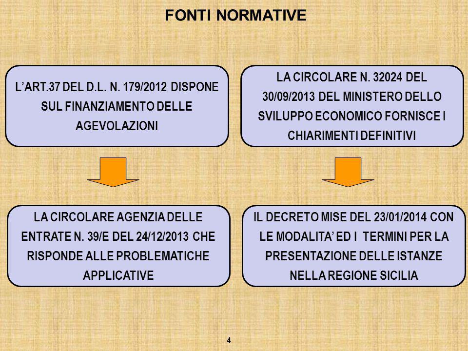 FONTI NORMATIVE L'ART.37 DEL D.L. N. 179/2012 DISPONE SUL FINANZIAMENTO DELLE AGEVOLAZIONI.